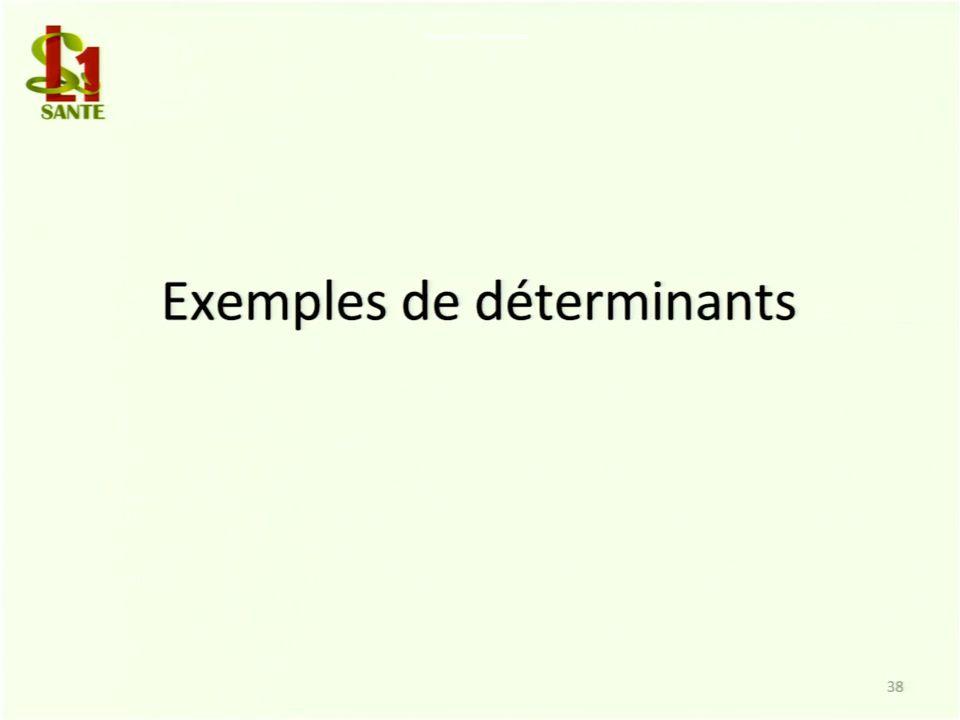 Exemples de déterminants