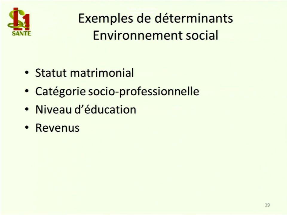 Exemples de déterminants Environnement social