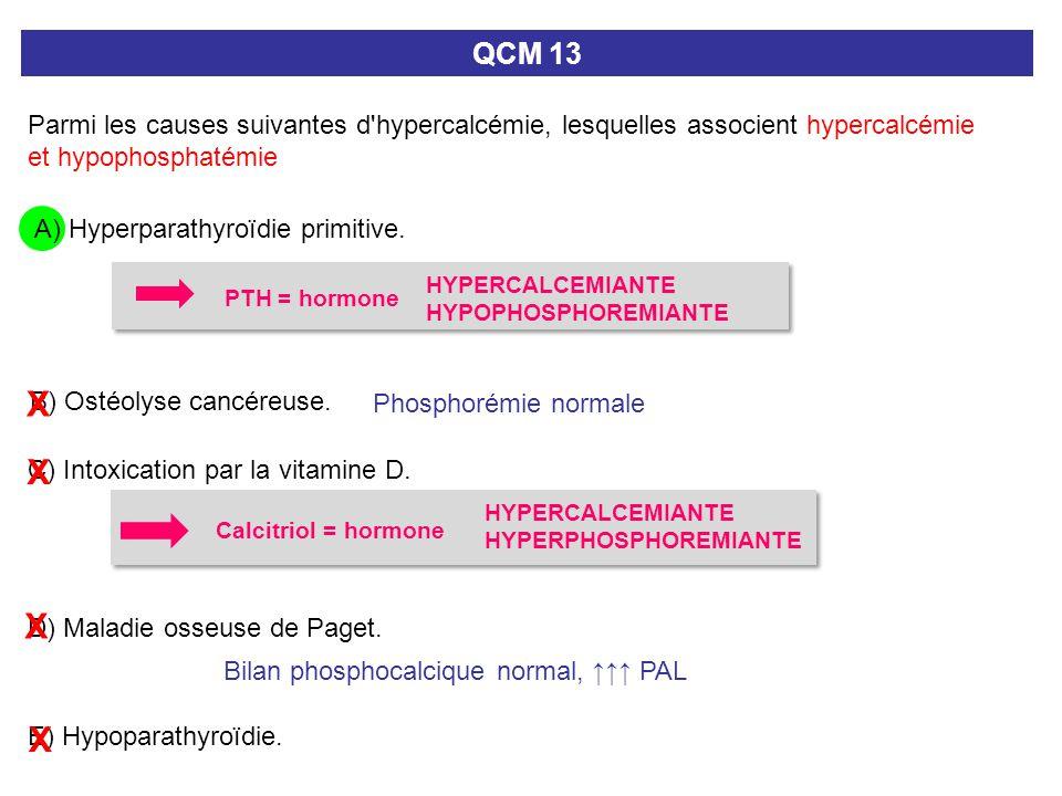 D) Maladie osseuse de Paget. QCM 13 Parmi les causes suivantes d'hypercalcémie, lesquelles associent hypercalcémie et hypophosphatémie A) Hyperparathy