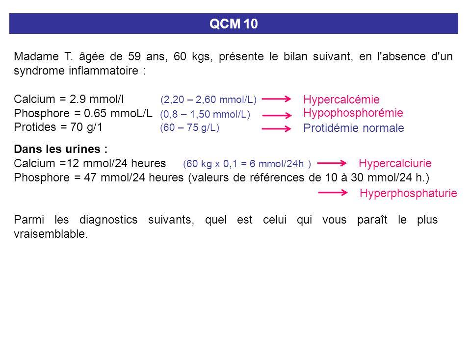 Dans les urines : Calcium =12 mmol/24 heures Phosphore = 47 mmol/24 heures (valeurs de références de 10 à 30 mmol/24 h.) Parmi les diagnostics suivant