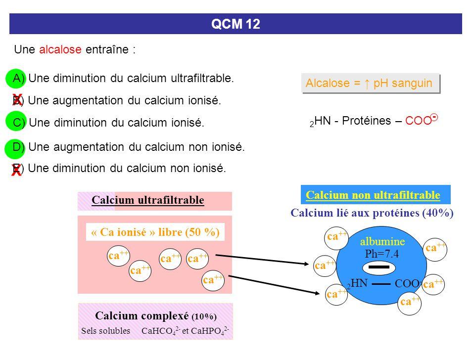 X X C) Une diminution du calcium ionisé. QCM 12 Une alcalose entraîne : A) Une diminution du calcium ultrafiltrable. B) Une augmentation du calcium io