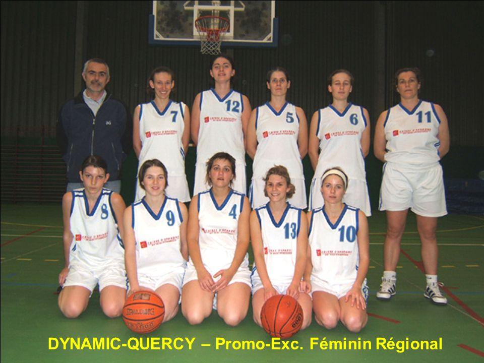 DYNAMIC-QUERCY – Promo-Exc. Féminin Régional