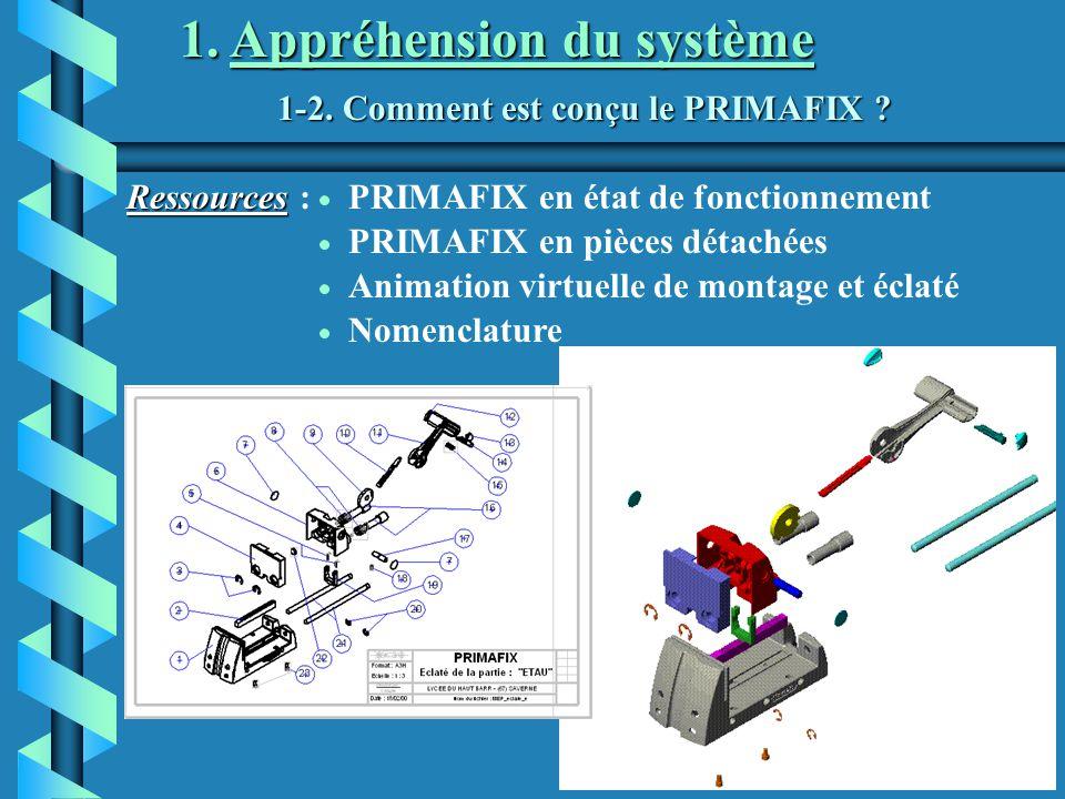 1-2. Comment est conçu le PRIMAFIX ? 1. Appréhension du système Ressources Ressources :PRIMAFIX en état de fonctionnement PRIMAFIX en pièces détachées