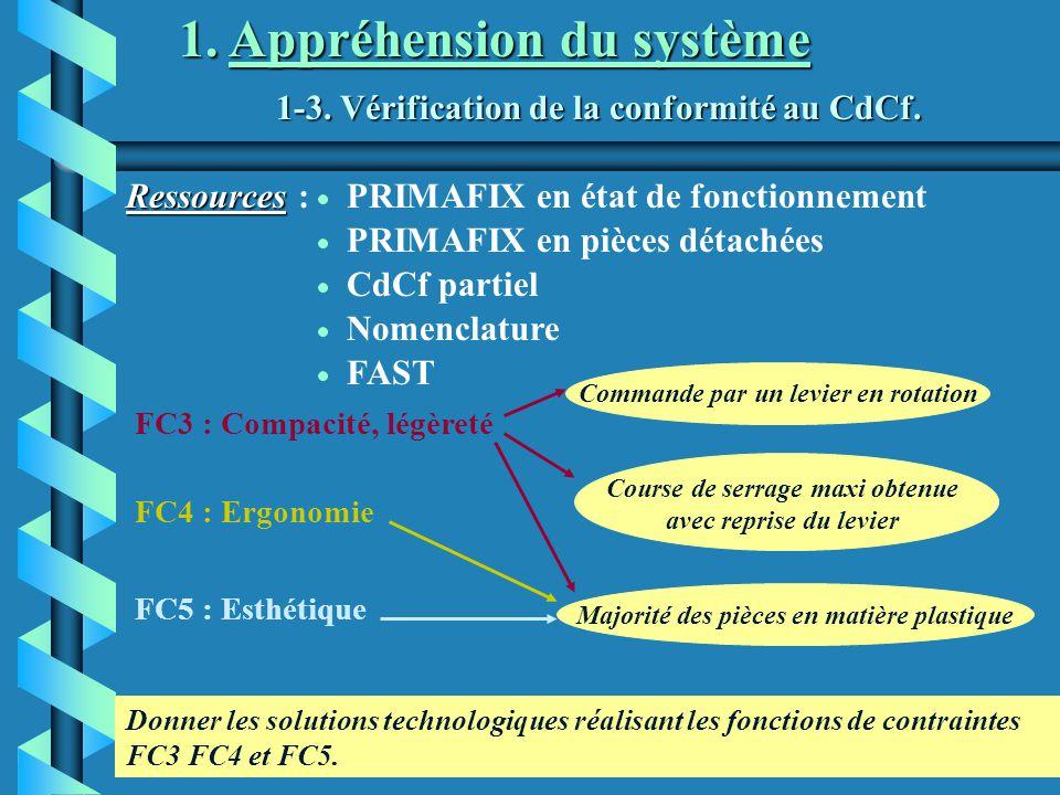 1-3. Vérification de la conformité au CdCf. 1. Appréhension du système Ressources Ressources :PRIMAFIX en état de fonctionnement PRIMAFIX en pièces dé