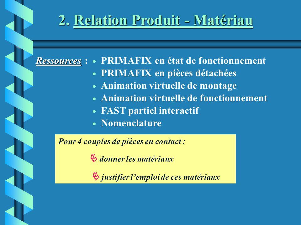 2. Relation Produit - Matériau Ressources Ressources :PRIMAFIX en état de fonctionnement PRIMAFIX en pièces détachées Animation virtuelle de montage A