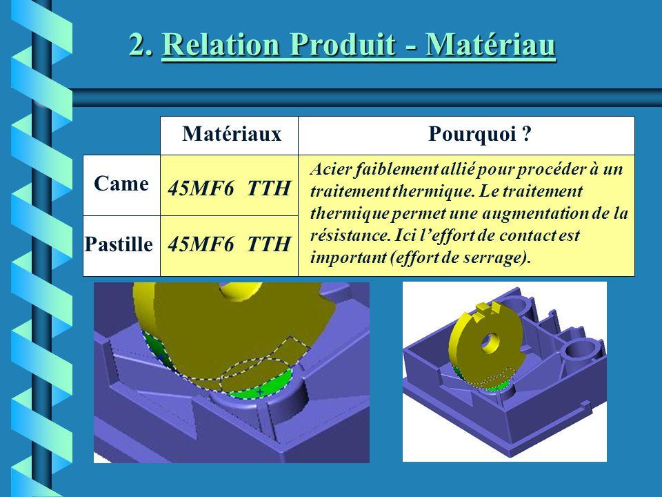 2. Relation Produit - Matériau Came Pastille MatériauxPourquoi ? Acier faiblement allié pour procéder à un traitement thermique. Le traitement thermiq