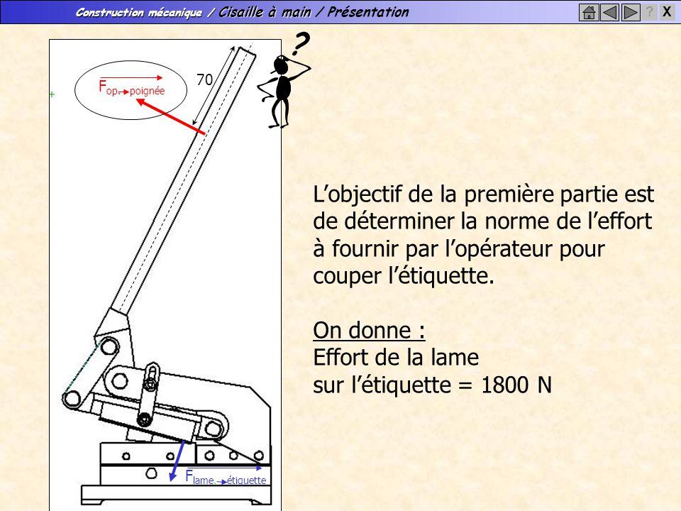 Construction mécanique / Cisaille à main Construction mécanique / Cisaille à main / Présentation X? 70 F op. poignée Lobjectif de la première partie e