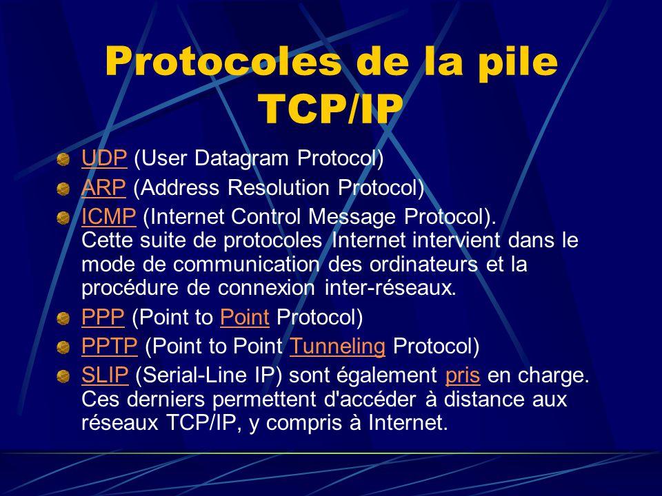 Protocoles de la pile TCP/IP UDPUDP (User Datagram Protocol) ARPARP (Address Resolution Protocol) ICMPICMP (Internet Control Message Protocol). Cette