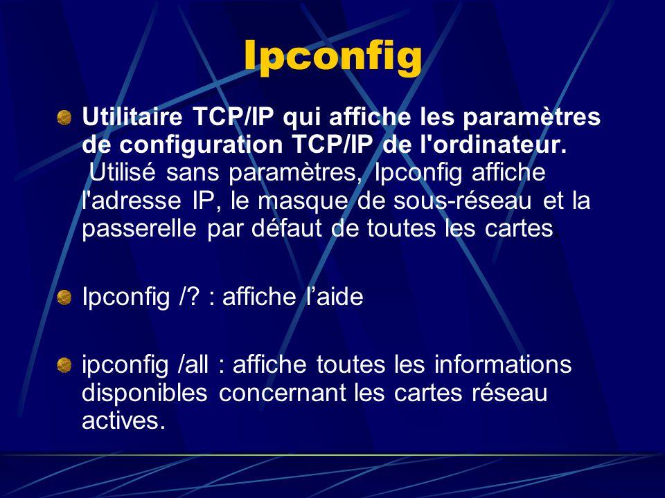 Ipconfig Utilitaire TCP/IP qui affiche les paramètres de configuration TCP/IP de l'ordinateur. Utilisé sans paramètres, Ipconfig affiche l'adresse IP,