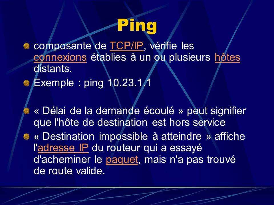 Ping composante de TCP/IP, vérifie les connexions établies à un ou plusieurs hôtes distants.TCP/IP connexionshôtes Exemple : ping 10.23.1.1 « Délai de