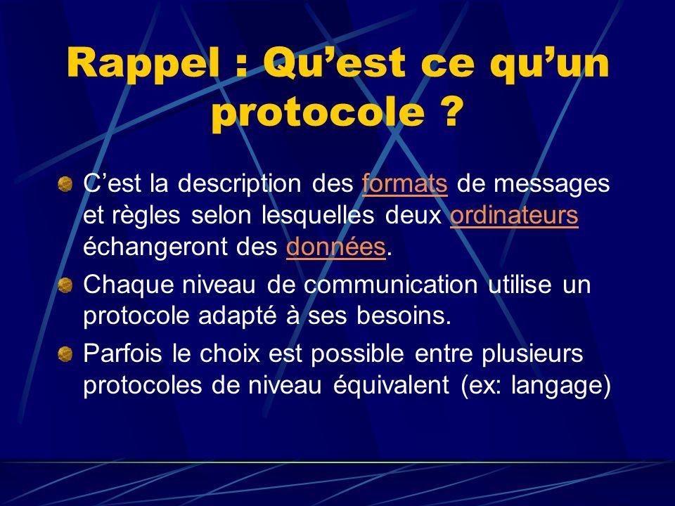 Rappel : Quest ce quun protocole ? Cest la description des formats de messages et règles selon lesquelles deux ordinateurs échangeront des données.for