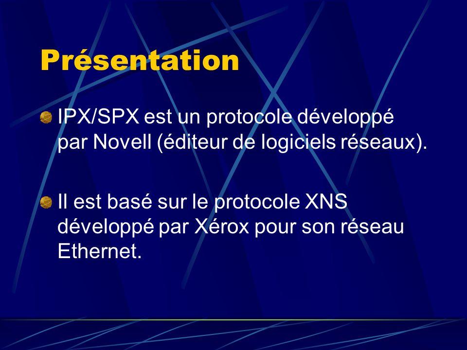 Présentation IPX/SPX est un protocole développé par Novell (éditeur de logiciels réseaux). Il est basé sur le protocole XNS développé par Xérox pour s