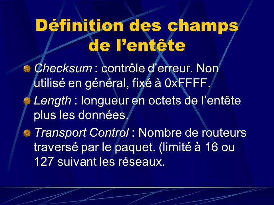 Définition des champs de lentête Checksum : contrôle derreur. Non utilisé en général, fixé à 0xFFFF. Length : longueur en octets de lentête plus les d