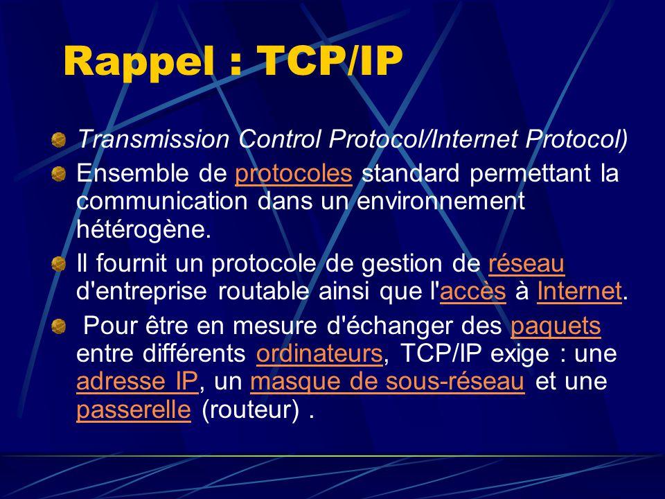 Rappel : TCP/IP Transmission Control Protocol/Internet Protocol) Ensemble de protocoles standard permettant la communication dans un environnement hét