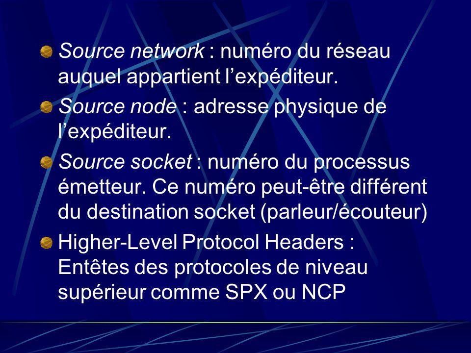 Source network : numéro du réseau auquel appartient lexpéditeur. Source node : adresse physique de lexpéditeur. Source socket : numéro du processus ém