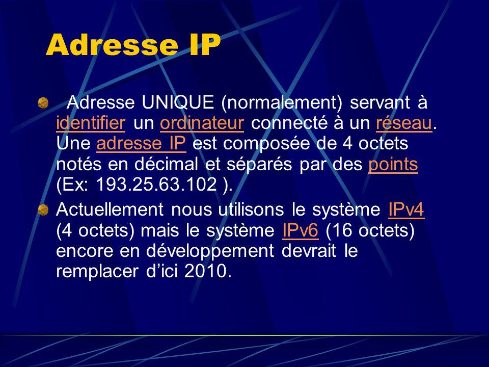 Adresse IP Adresse UNIQUE (normalement) servant à identifier un ordinateur connecté à un réseau. Une adresse IP est composée de 4 octets notés en déci