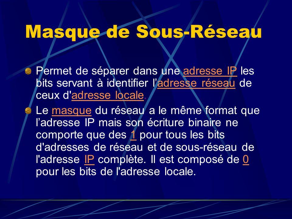 Masque de Sous-Réseau Permet de séparer dans une adresse IP les bits servant à identifier ladresse réseau de ceux d'adresse locale.adresse IPadresse r