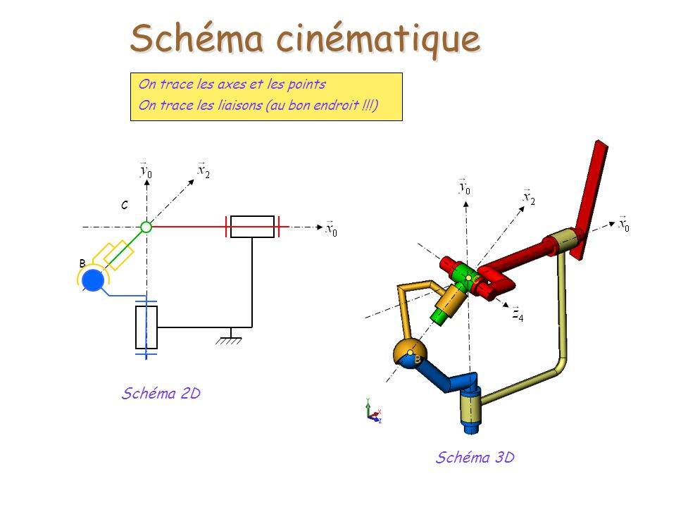 Recherche de la liaison équivalente Peut-on simplifier le schéma ??.