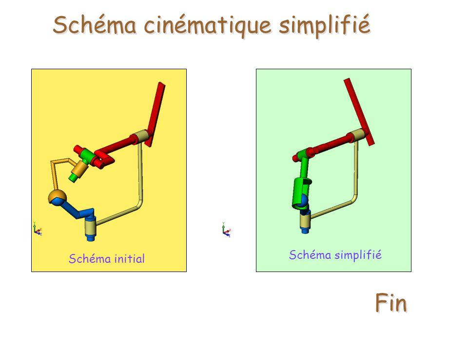 Schéma cinématique simplifié Schéma initial Schéma simplifié Fin