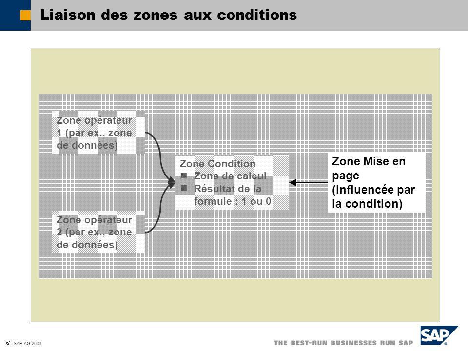 SAP AG 2003 Liaison des zones aux conditions Zone Mise en page (influencée par la condition) Zone Condition Zone de calcul Résultat de la formule : 1 ou 0 Zone opérateur 1 (par ex., zone de données) Zone opérateur 2 (par ex., zone de données)