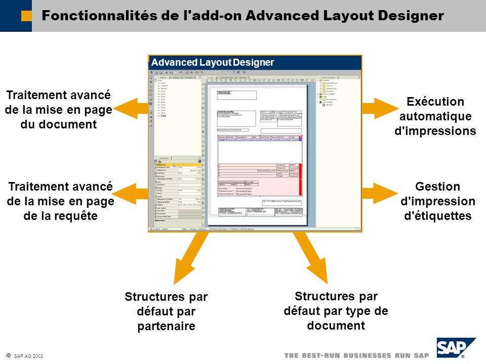 SAP AG 2003 Fonctionnalités de l add-on Advanced Layout Designer Traitement avancé de la mise en page du document Gestion d impression d étiquettes Traitement avancé de la mise en page de la requête Structures par défaut par partenaire Structures par défaut par type de document Exécution automatique d impressions Advanced Layout Designer