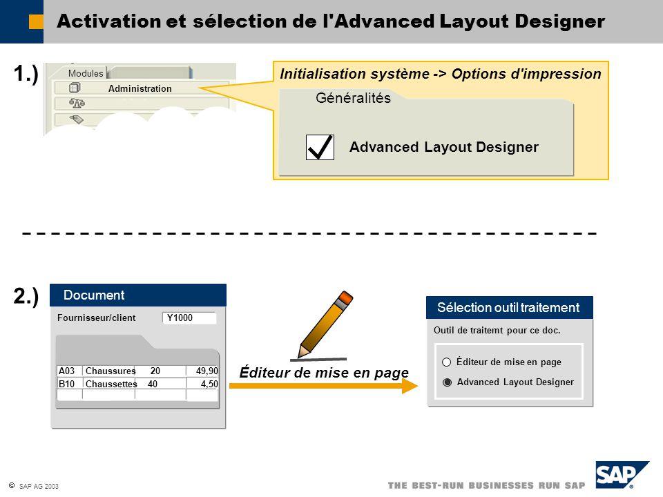 SAP AG 2003 Modules Administration Activation et sélection de l Advanced Layout Designer Éditeur de mise en page Outil de traitemt pour ce doc.