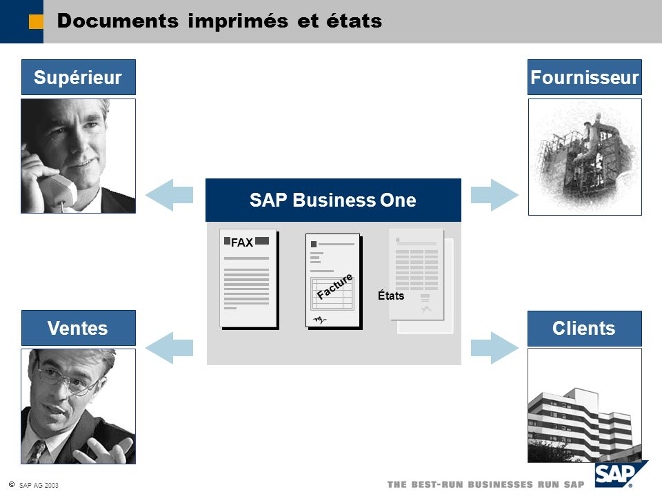SAP AG 2003 Documents imprimés et états FAX Facture SAP Business One États Ventes SupérieurFournisseur Clients