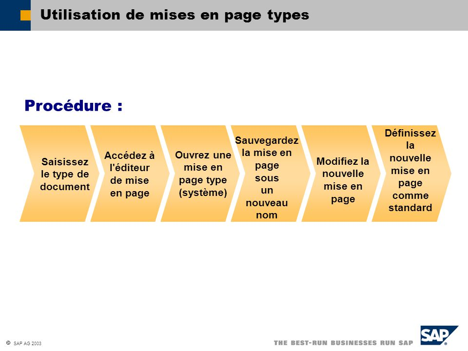 SAP AG 2003 Propriétés document Propriétés du domaine Propriétés de la zone Propriétés À : Client ArticleQuantitéPrix Total :Prix Facture N° -1-