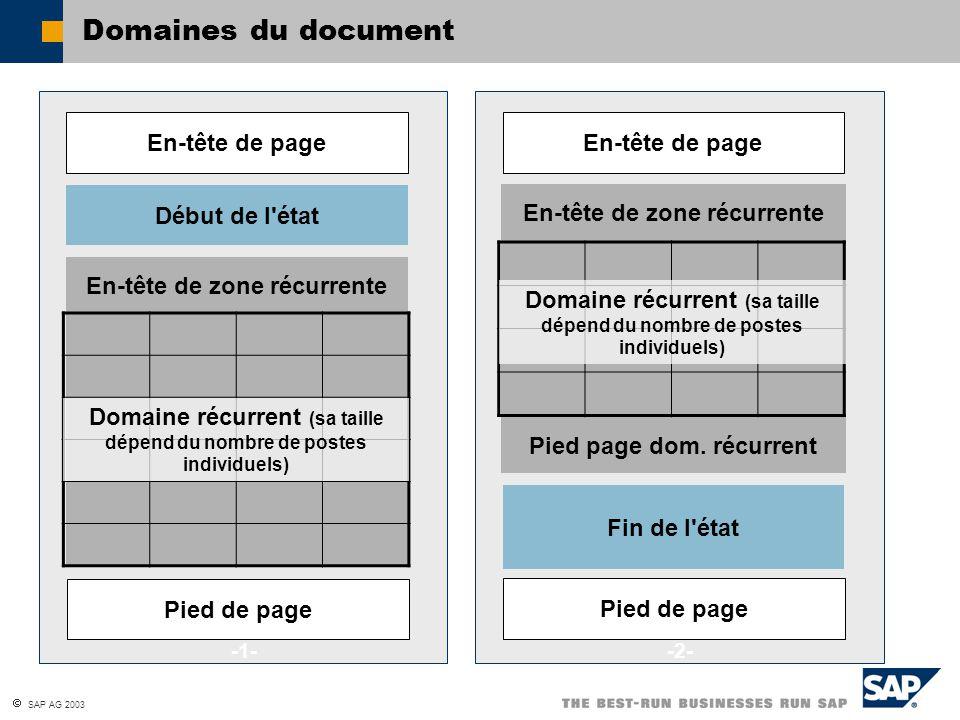 SAP AG 2003 Propriétés de la zone Base de données Formule Variables système Texte libre Image Données externes Code à barres Texte Fichier Texte libre Nom procédure Types de sources supp.