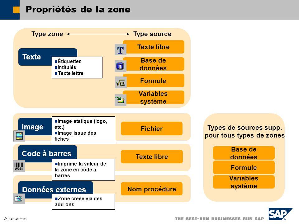 SAP AG 2003 Tri En-tête de page Début de l état Fin de l état Pied de page Total : 60000 Nom partenaire Type partenaire (zone tri 1) Groupe part.