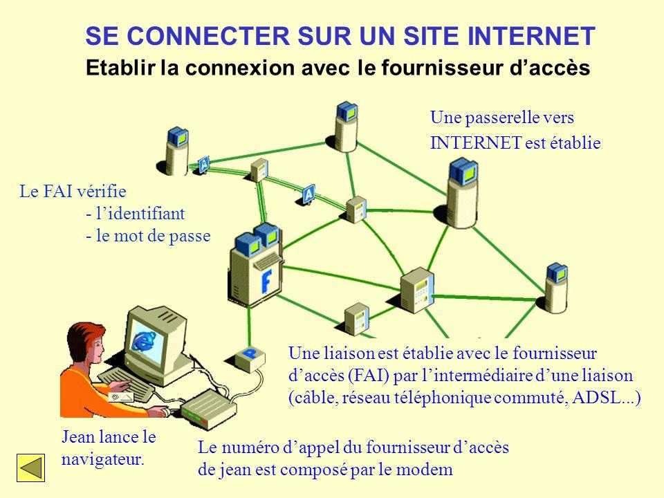 Jean lance le navigateur. SE CONNECTER SUR UN SITE INTERNET Etablir la connexion avec le fournisseur daccès Le numéro dappel du fournisseur daccès de