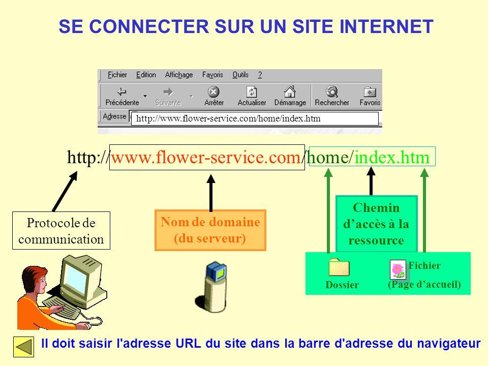 Il doit saisir l'adresse URL du site dans la barre d'adresse du navigateur SE CONNECTER SUR UN SITE INTERNET http://www.flower-service.com/home/index.