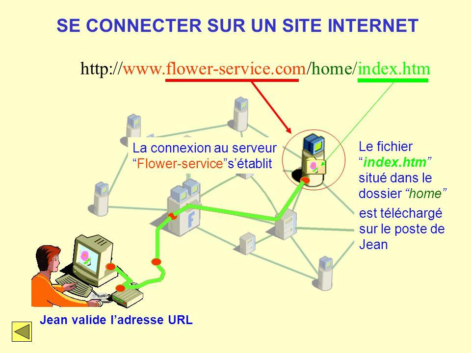SE CONNECTER SUR UN SITE INTERNET Jean valide ladresse URL http://www.flower-service.com/home/index.htm La connexion au serveurFlower-servicesétablit