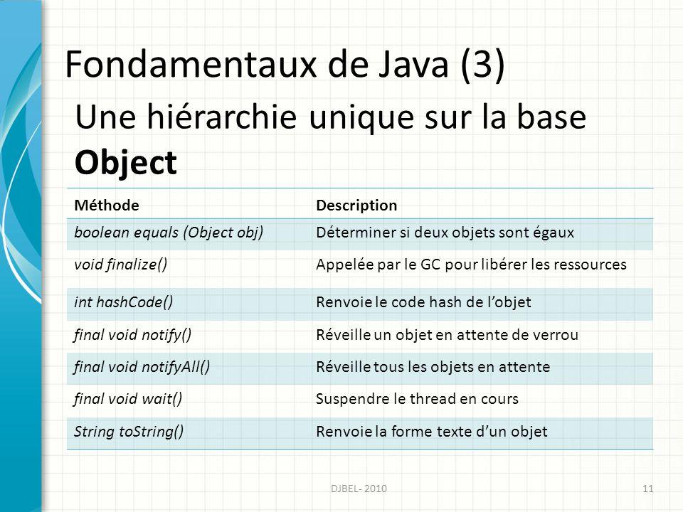 Fondamentaux de Java (3) MéthodeDescription boolean equals (Object obj)Déterminer si deux objets sont égaux void finalize()Appelée par le GC pour libérer les ressources int hashCode()Renvoie le code hash de lobjet final void notify()Réveille un objet en attente de verrou final void notifyAll()Réveille tous les objets en attente final void wait()Suspendre le thread en cours String toString()Renvoie la forme texte dun objet Une hiérarchie unique sur la base Object 11DJBEL- 2010