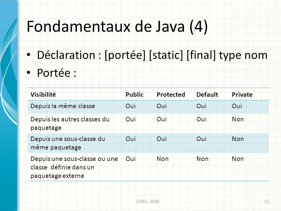Fondamentaux de Java (4) Déclaration : [portée] [static] [final] type nom Portée : 12DJBEL- 2010 VisibilitéPublicProtectedDefaultPrivate Depuis la même classeOui Depuis les autres classes du paquetage Oui Non Depuis une sous-classe du même paquetage Oui Non Depuis une sous-classe ou une classe définie dans un paquetage externe OuiNon