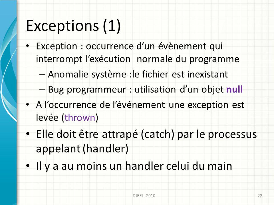 Exceptions (1) Exception : occurrence dun évènement qui interrompt lexécution normale du programme – Anomalie système :le fichier est inexistant – Bug programmeur : utilisation dun objet null A loccurrence de lévénement une exception est levée (thrown) Elle doit être attrapé (catch) par le processus appelant (handler) Il y a au moins un handler celui du main 22DJBEL- 2010