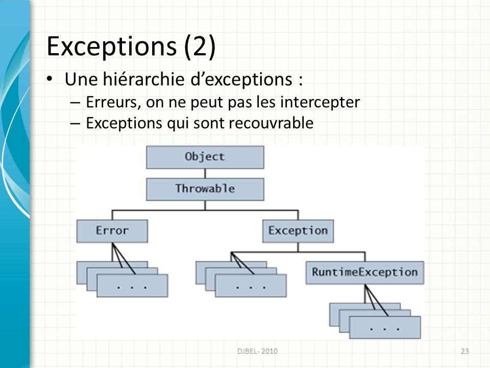 Exceptions (2) 23DJBEL- 2010 Une hiérarchie dexceptions : – Erreurs, on ne peut pas les intercepter – Exceptions qui sont recouvrable
