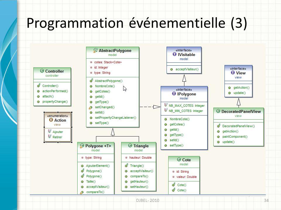 Programmation événementielle (3) 34DJBEL- 2010