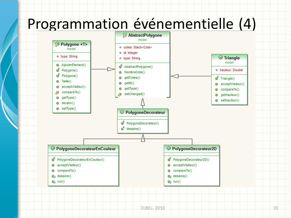 Programmation événementielle (4) 35DJBEL- 2010
