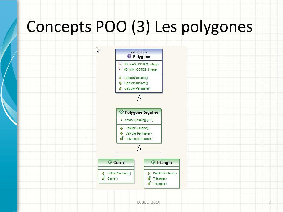 Concepts POO (3) Les polygones 7DJBEL- 2010