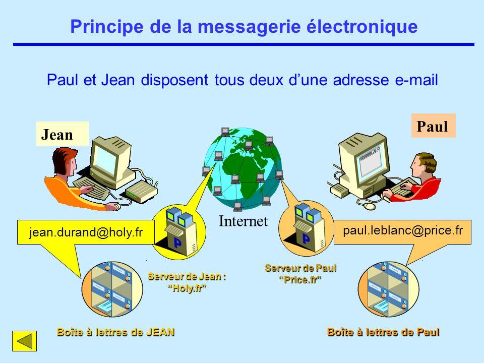 jean.durand@holy.frpaul.leblanc@price.fr Paul et Jean disposent tous deux dune adresse e-mail Principe de la messagerie électronique Jean Paul Interne