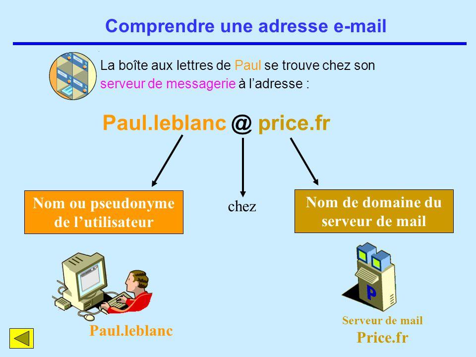 Comprendre une adresse e-mail La boîte aux lettres de Paul se trouve chez son serveur de messagerie à ladresse : Paul.leblanc @ price.fr Paul.leblanc
