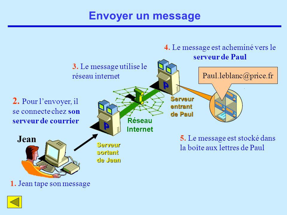 Envoyer un message Jean Réseau Internet 1. Jean tape son message 2. Pour lenvoyer, il se connecte chez son serveur de courrier 3. Le message utilise l