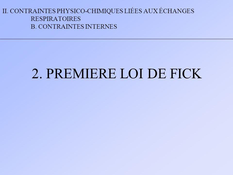 II. CONTRAINTES PHYSICO-CHIMIQUES LIÉES AUX ÉCHANGES RESPIRATOIRES B. CONTRAINTES INTERNES 2. PREMIERE LOI DE FICK