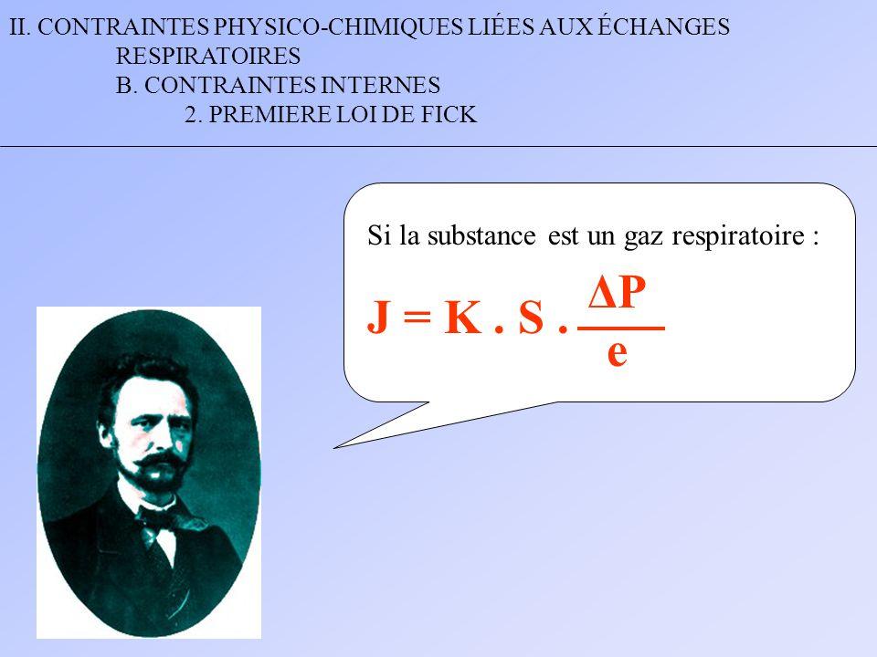 II. CONTRAINTES PHYSICO-CHIMIQUES LIÉES AUX ÉCHANGES RESPIRATOIRES B. CONTRAINTES INTERNES 2. PREMIERE LOI DE FICK Si la substance est un gaz respirat