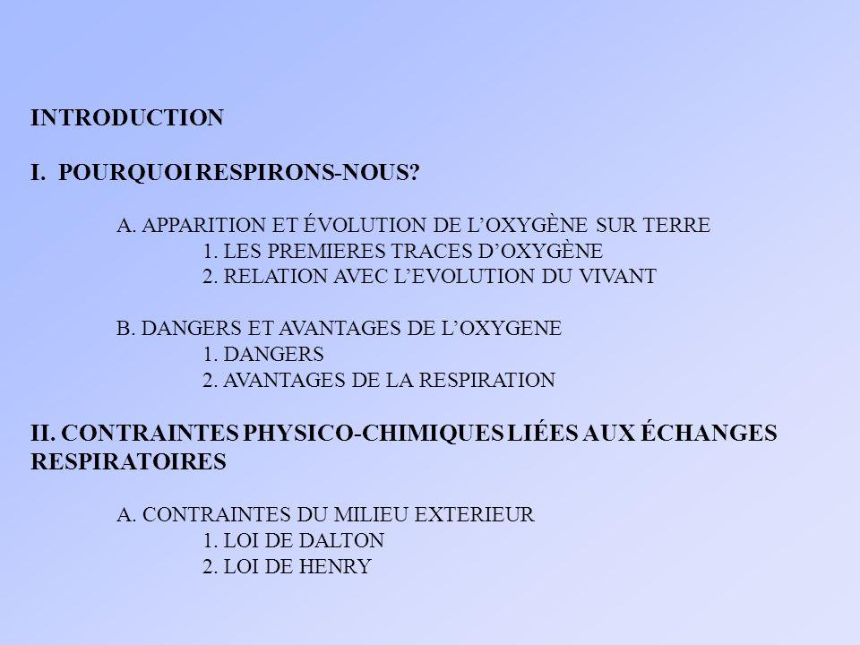 INTRODUCTION I. POURQUOI RESPIRONS-NOUS? A. APPARITION ET ÉVOLUTION DE LOXYGÈNE SUR TERRE 1. LES PREMIERES TRACES DOXYGÈNE 2. RELATION AVEC LEVOLUTION