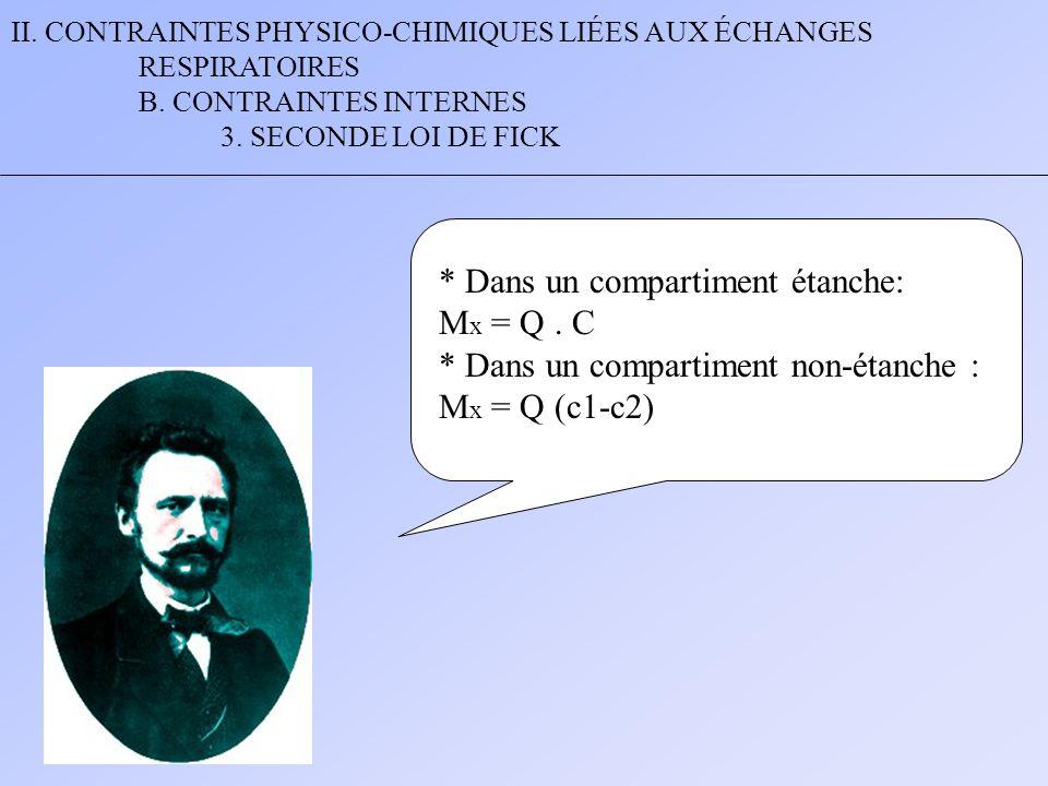 II. CONTRAINTES PHYSICO-CHIMIQUES LIÉES AUX ÉCHANGES RESPIRATOIRES B. CONTRAINTES INTERNES 3. SECONDE LOI DE FICK * Dans un compartiment étanche: M x