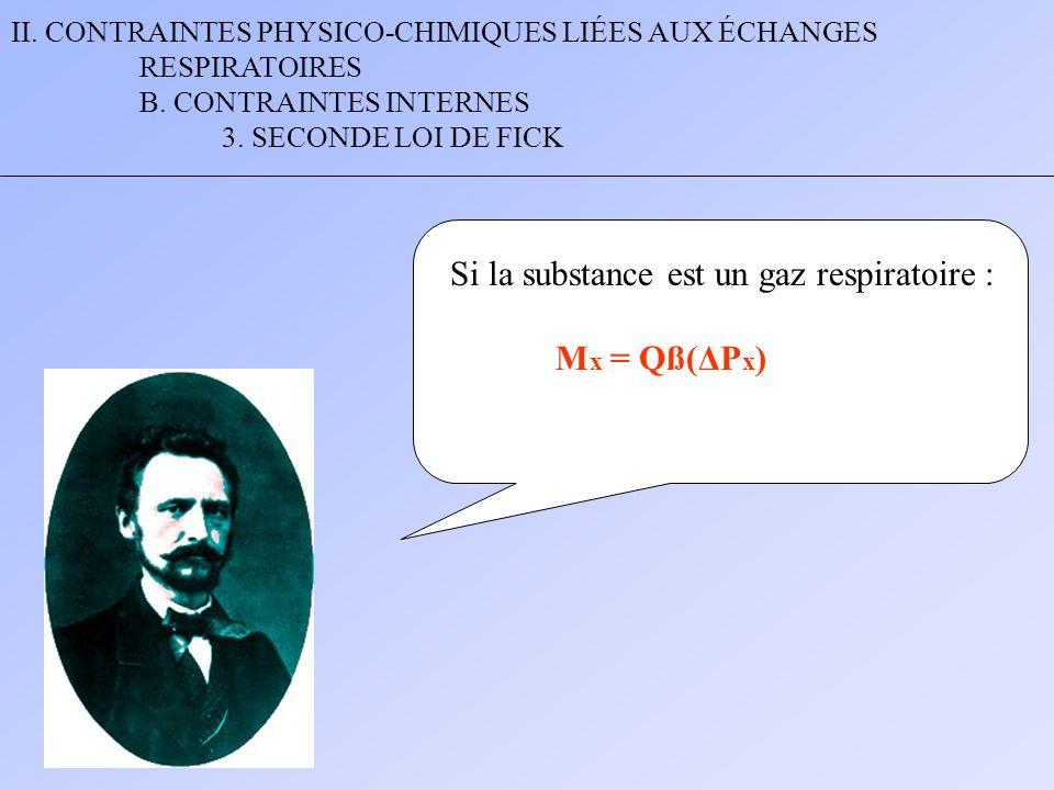 II. CONTRAINTES PHYSICO-CHIMIQUES LIÉES AUX ÉCHANGES RESPIRATOIRES B. CONTRAINTES INTERNES 3. SECONDE LOI DE FICK Si la substance est un gaz respirato