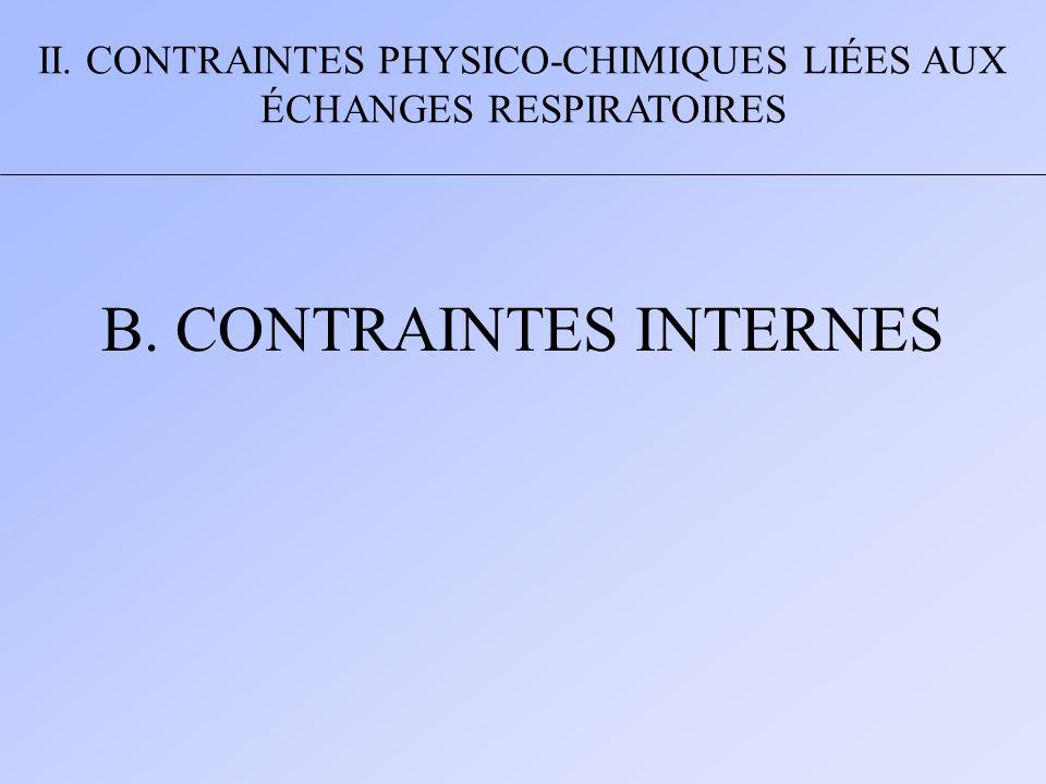 B. CONTRAINTES INTERNES II. CONTRAINTES PHYSICO-CHIMIQUES LIÉES AUX ÉCHANGES RESPIRATOIRES