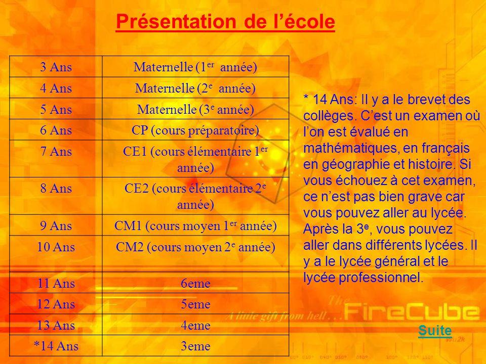 Présentation de lécole 3 AnsMaternelle (1 er année) 4 AnsMaternelle (2 e année) 5 AnsMaternelle (3 e année) 6 AnsCP (cours préparatoire) 7 AnsCE1 (cou